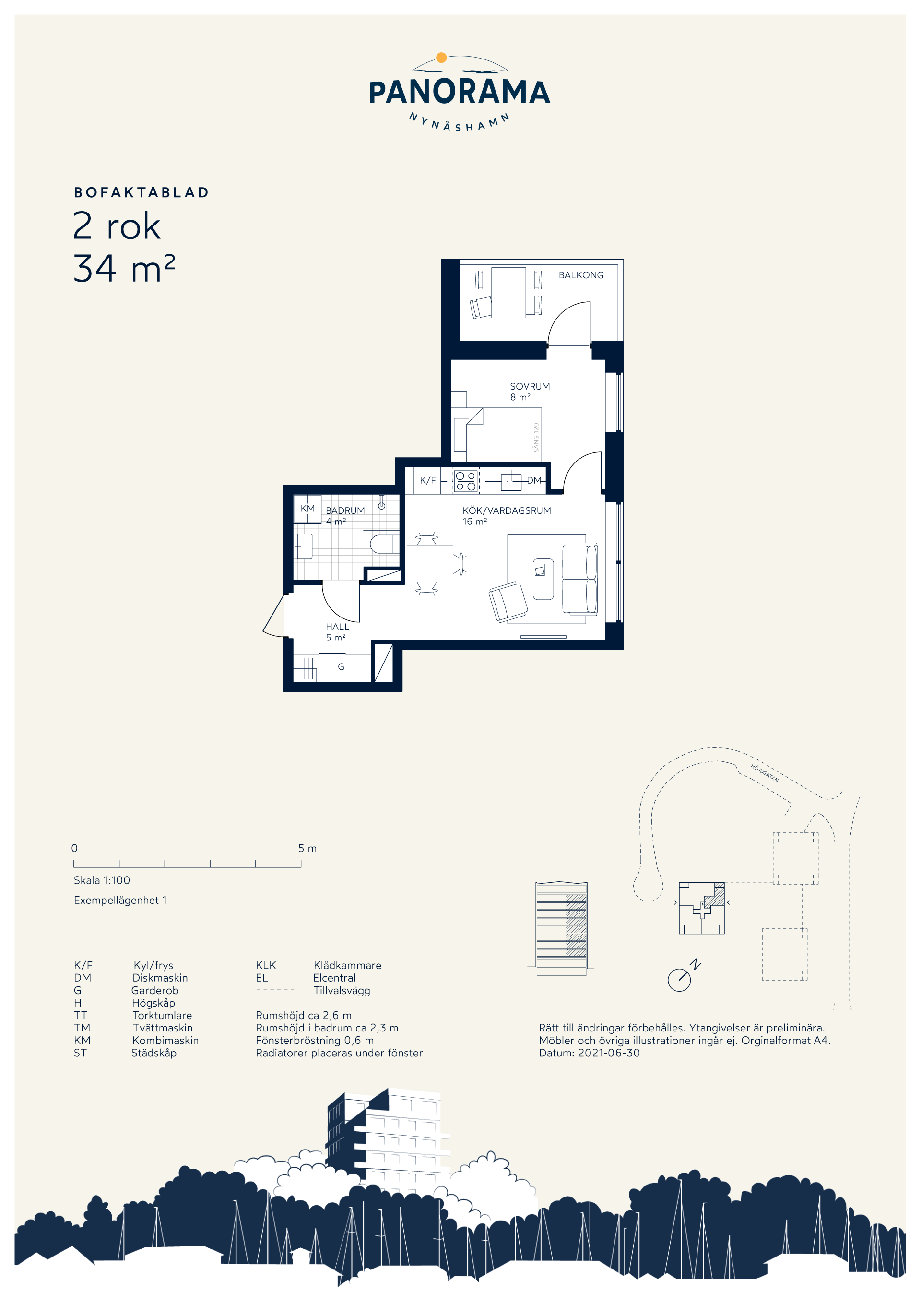 Lägenheterna